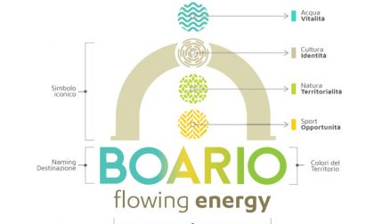Nuovo brand per Boario… ma senza 'Terme'